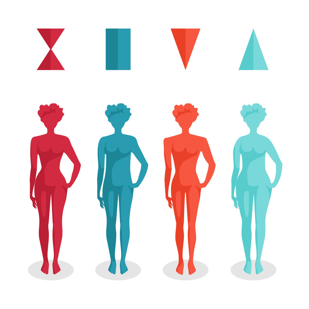 A graphic depicting the 4 major body shapes